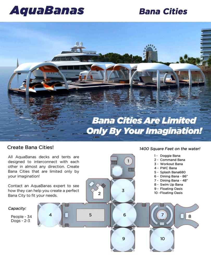 Bana Cities 1 1
