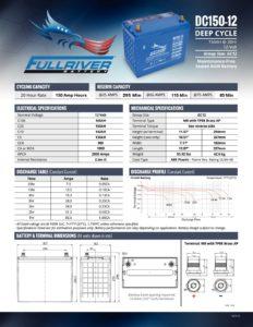 DC150 12 pdf