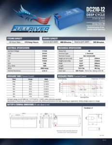 DC210 12 pdf