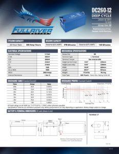 DC260 12 pdf