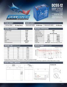 DC55 12 pdf