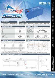 DMI DC210 12 pdf