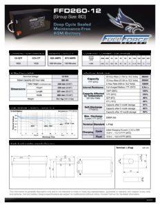 FFD260 12 pdf