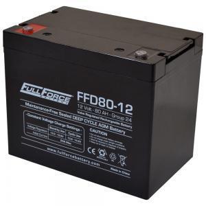 FFD80 12 1