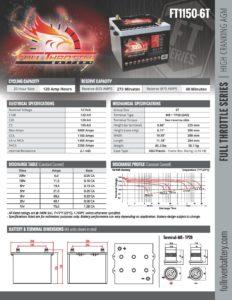 FT1150 6T pdf
