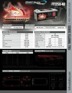 FT1250 4DLT pdf