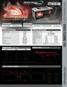 FT1450 8D pdf