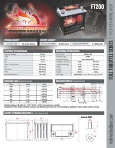 FT200 pdf