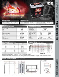 FT265 pdf
