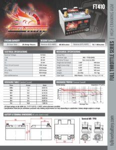 FT410 pdf