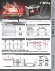 FT825 34 pdf
