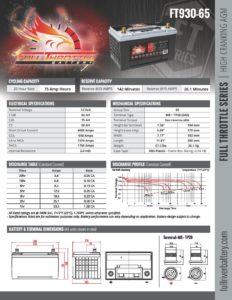 FT930 65 pdf