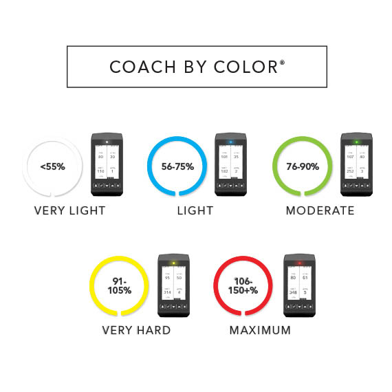 IC5 CoachByColor 570x570 1