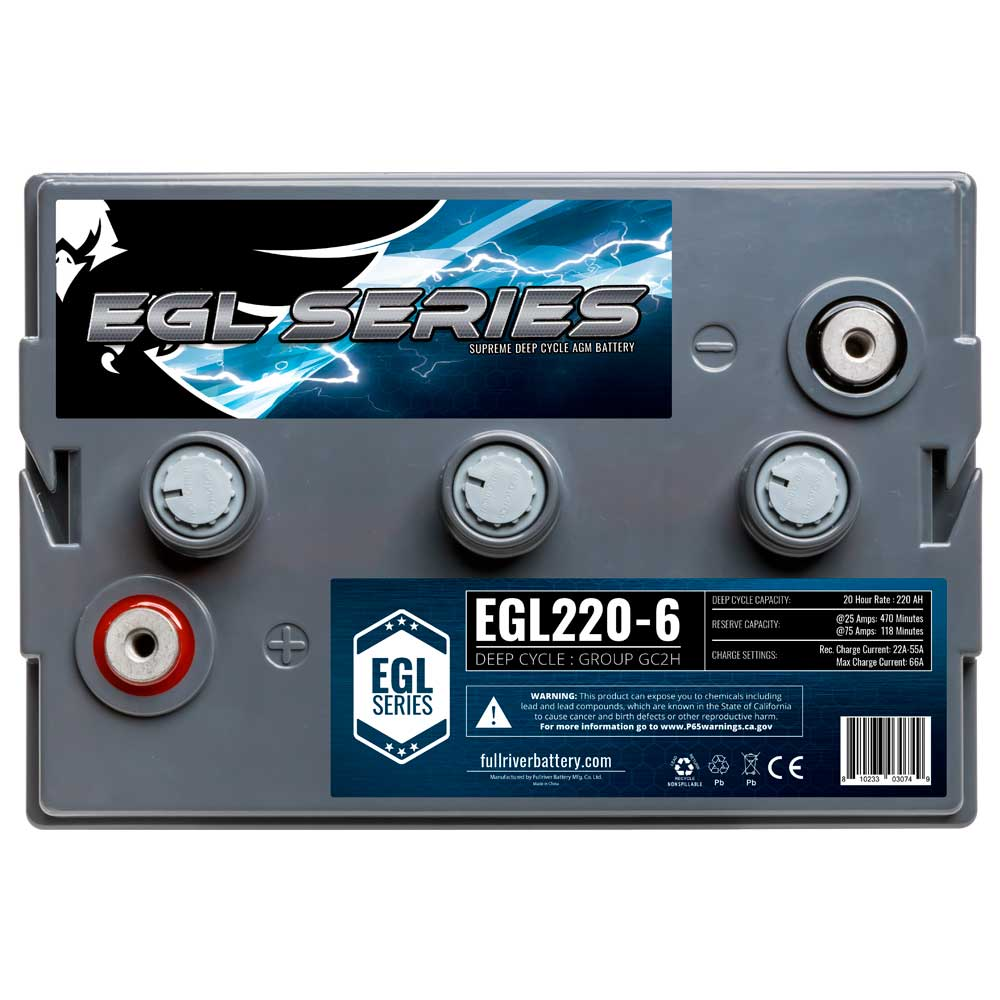 EGL220-6 Top view
